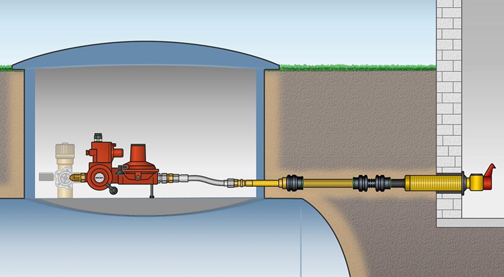 Ist der Flüssiggastank unterirdisch, muss man bei der Verbindung ein paar Sachen beachten. Sinn macht es, die PE-Rohrleitung mit den anderen Komponenten mit der Geopress K-Serie von Viega zu verpressen.