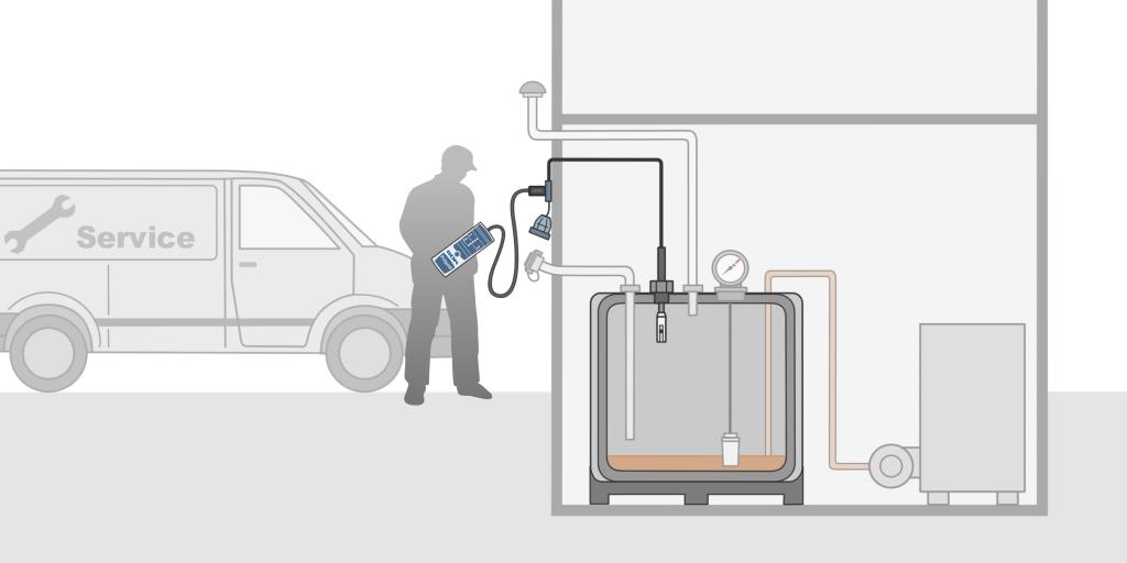 Im Prinzip unterscheidet sich die Prüfung eines einzelnen Öltanks nicht von der eines Batterietanksystems.