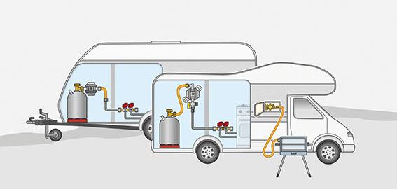 Caravan und Reisemobil_15_20