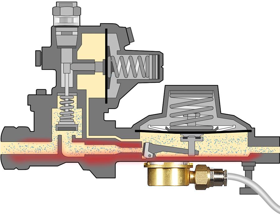Schnittzeichnung einer Behälterregler-Kombination mit Anschluss der Reglerheizung.