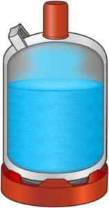 Sowohl in einer Butan- als auch in einer Propangasflasche wird immer ein Gaspolster über der Flüssigphase des Gases benötigt. Deswegen wir die Flasche nie zu 100 Prozent gefüllt.