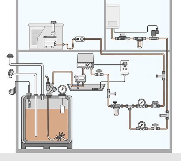 Beispielhafter Aufbau einer Zentralen Ölversorgung. Die MIC-Dose sitzt vor dem Ölofen im Zimmer oben links.
