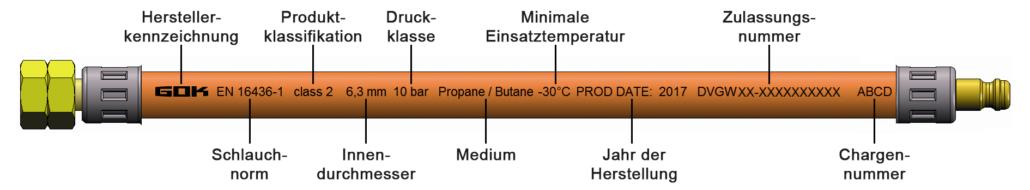 Auf der Schlauchleitung von GOK ist das Jahr der Herstellung, geltende Norm, Druckklasse, minimale Einsatztemperatur und Zulassungs- sowie Chargennummer abgedruckt.