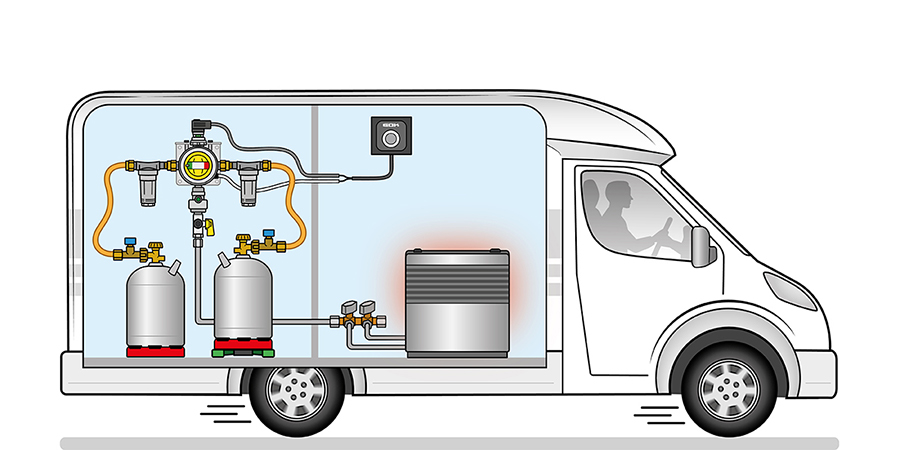 Im Innenraum kann der Camper dank der Caramatic TwoControl überwachen, aus welcher Gasflasche derzeit entnommen wird. Mithilfe des Senso4s PLUS unter einer der Gasflaschen kennt er den exakten Füllstand der Gasflasche.